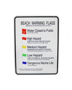 Beach Warning Flag Sign